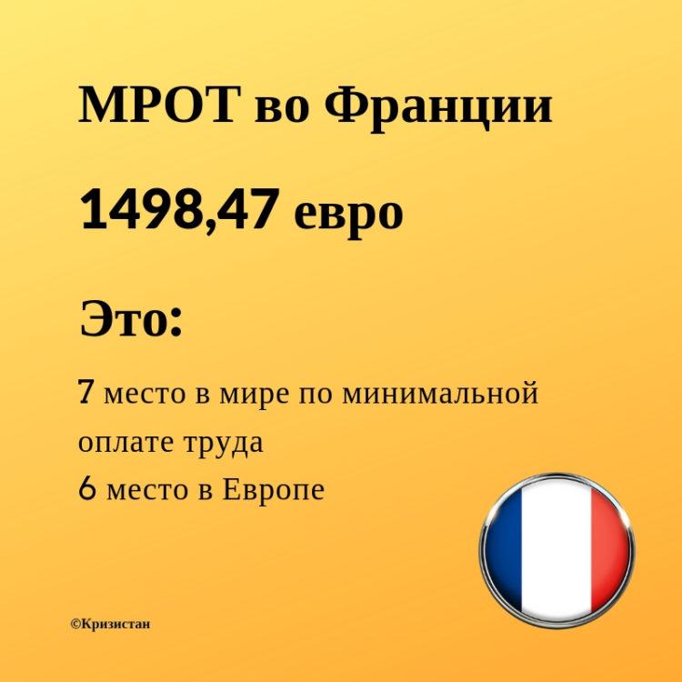 Минимальная зарплата во Франции