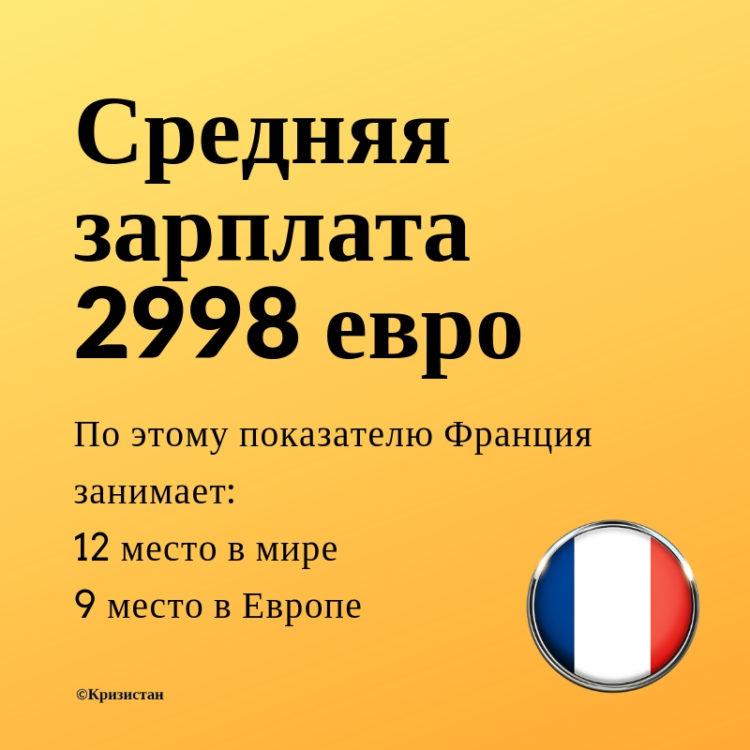 Средняя зарплата француза