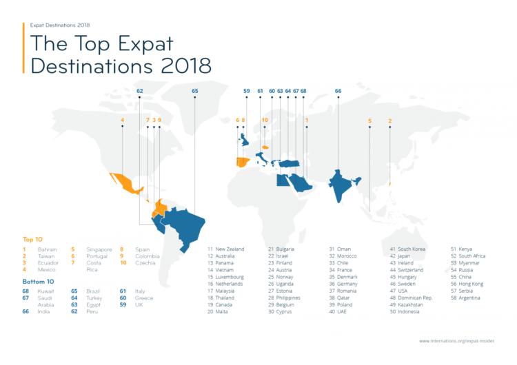 Рейтинг стран для переезда