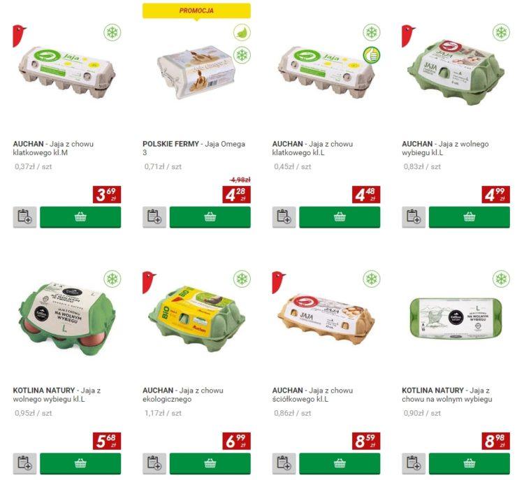 Цены на яйца в Польше