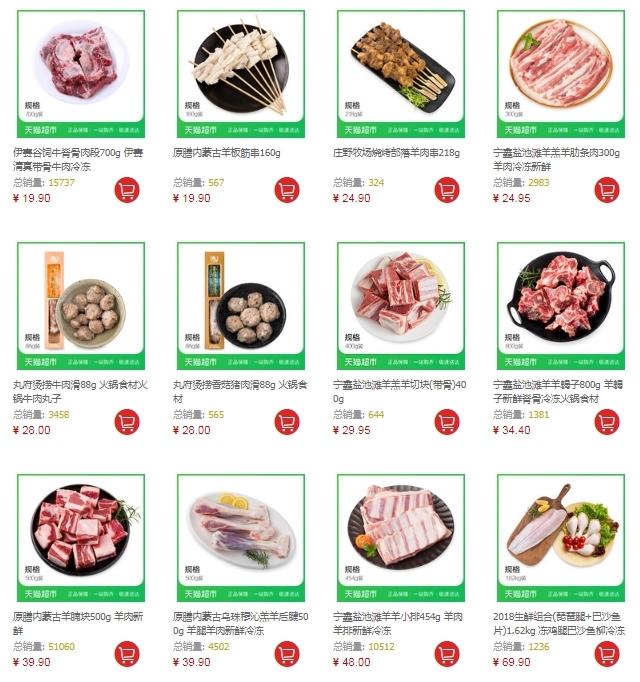 Ассортимент мяса китайского производства