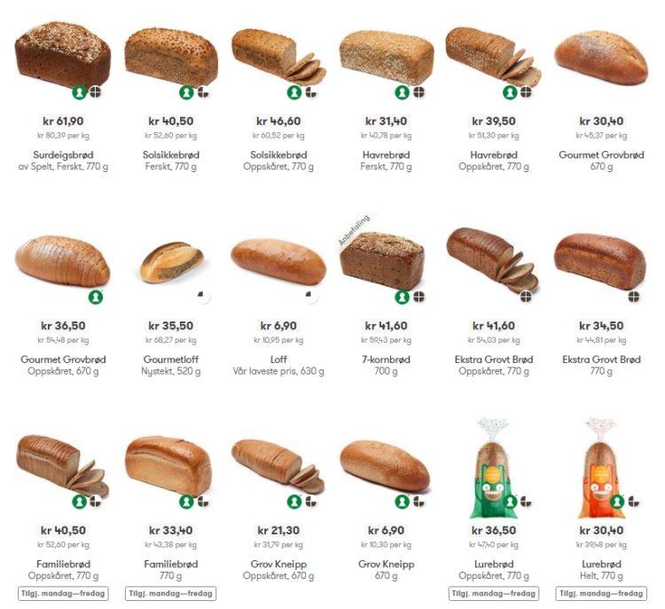 Цены на хлеб в Норвегии