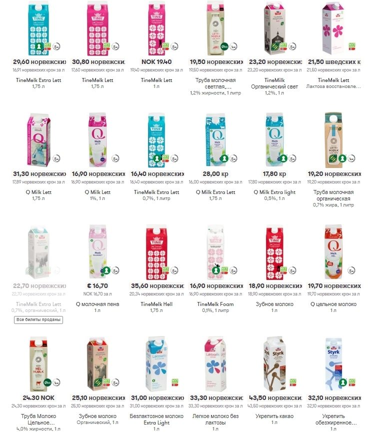 Цены на молоко в Норвегии