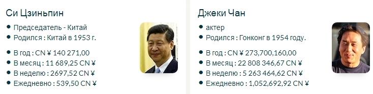 Зарплата Си Цзиньпина