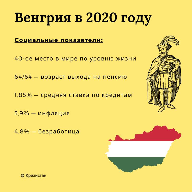 Венгрия - социальные показатели