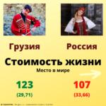 Стоимость жизни в Грузии и России