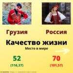 Качество жизни в Грузии и России