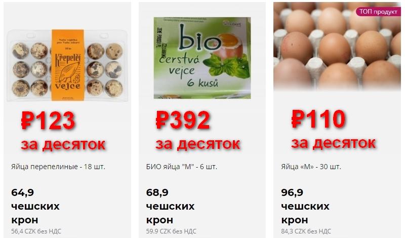 Цены на яйца в Чехии