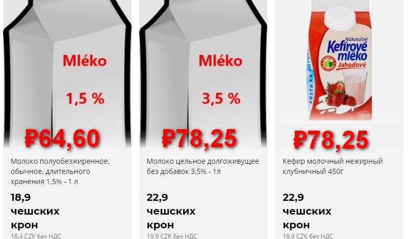 Цены на молоко и кефир в Чехии