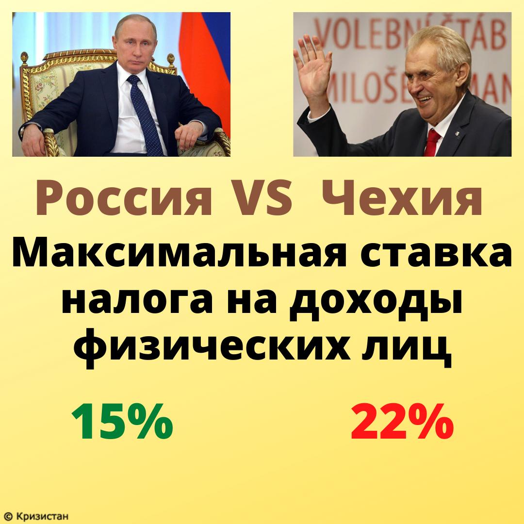 Максимальная ставка подоходного налога в Чехии и России