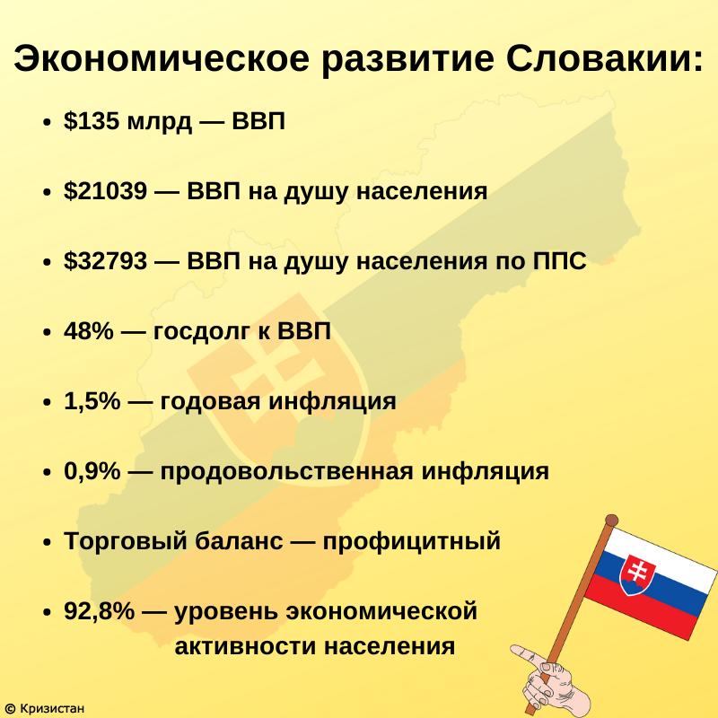 Экономическое развитие Словакии