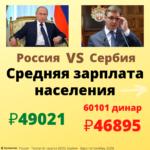 Средняя зарплата в России и в Сербии