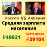 Средняя зарплата в России и в Албании