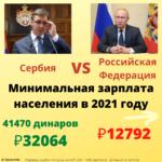 МРОТ в России и в Сербии в 2021 году