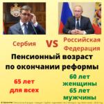 Пенсионный возраст в России и в Сербии