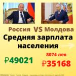 Средняя зарплата в России и в Молдове