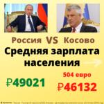 Средняя зарплата в России и в Республике Косово