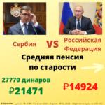 Пенсия в РФ и в Сербии - средняя