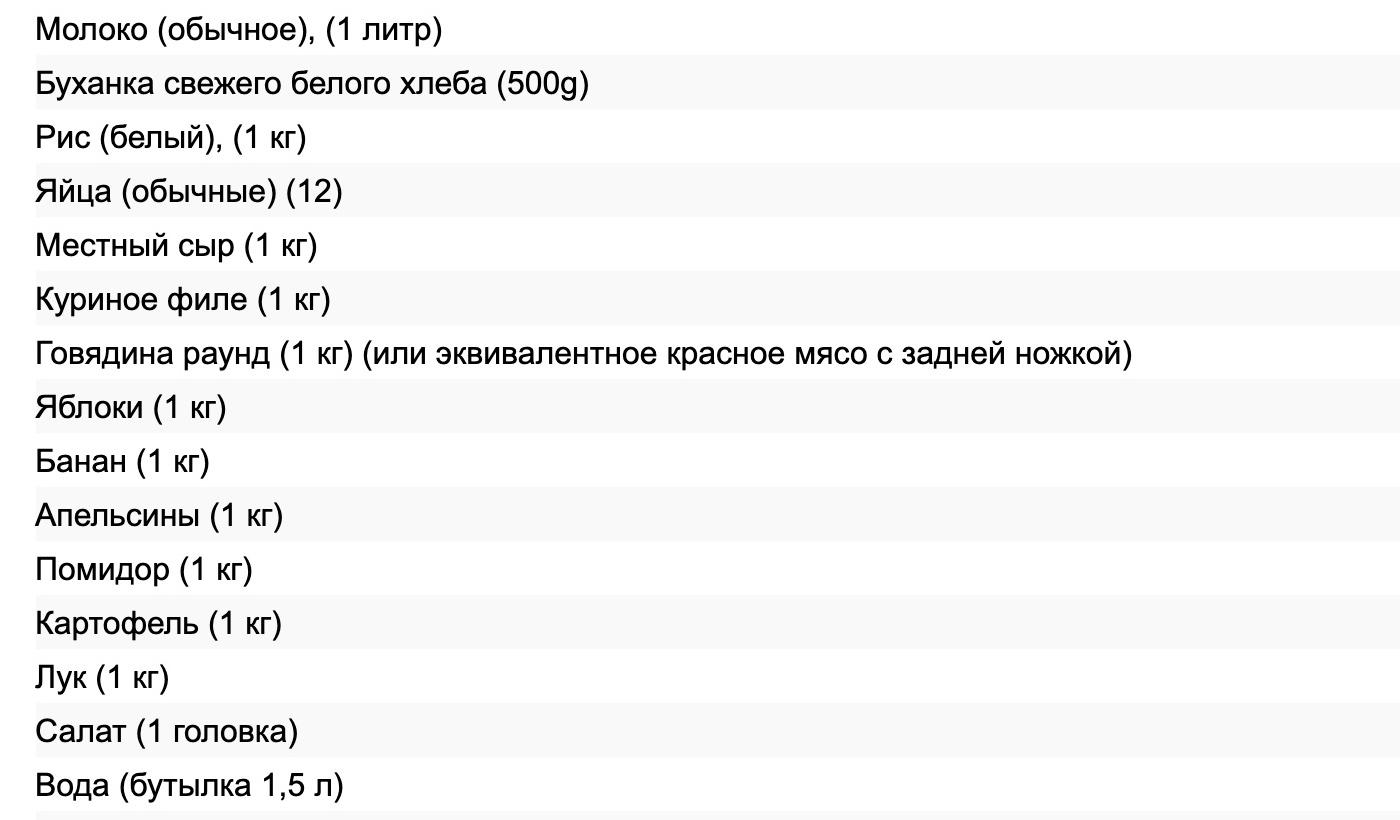 Список продуктов, на которых рассчитывают индекс бакалеи