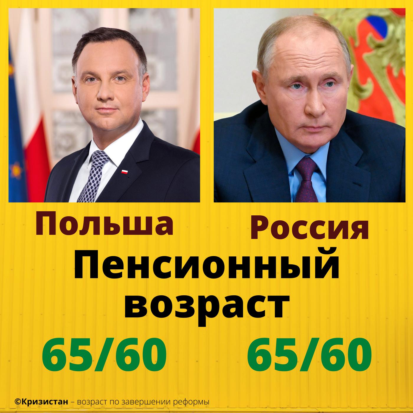 Пенсионный возраст в России и в Польше