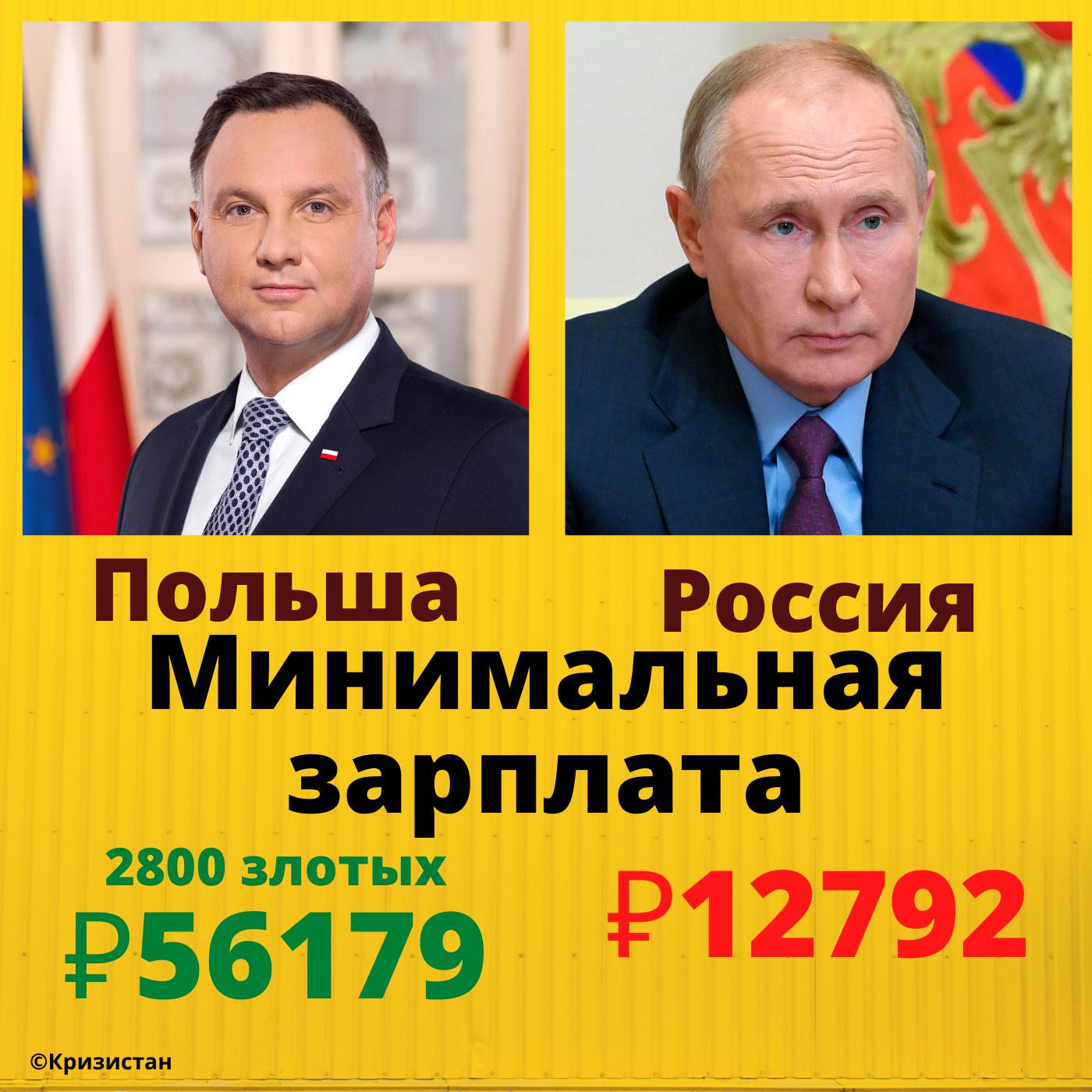МРОТ в России и в Польше