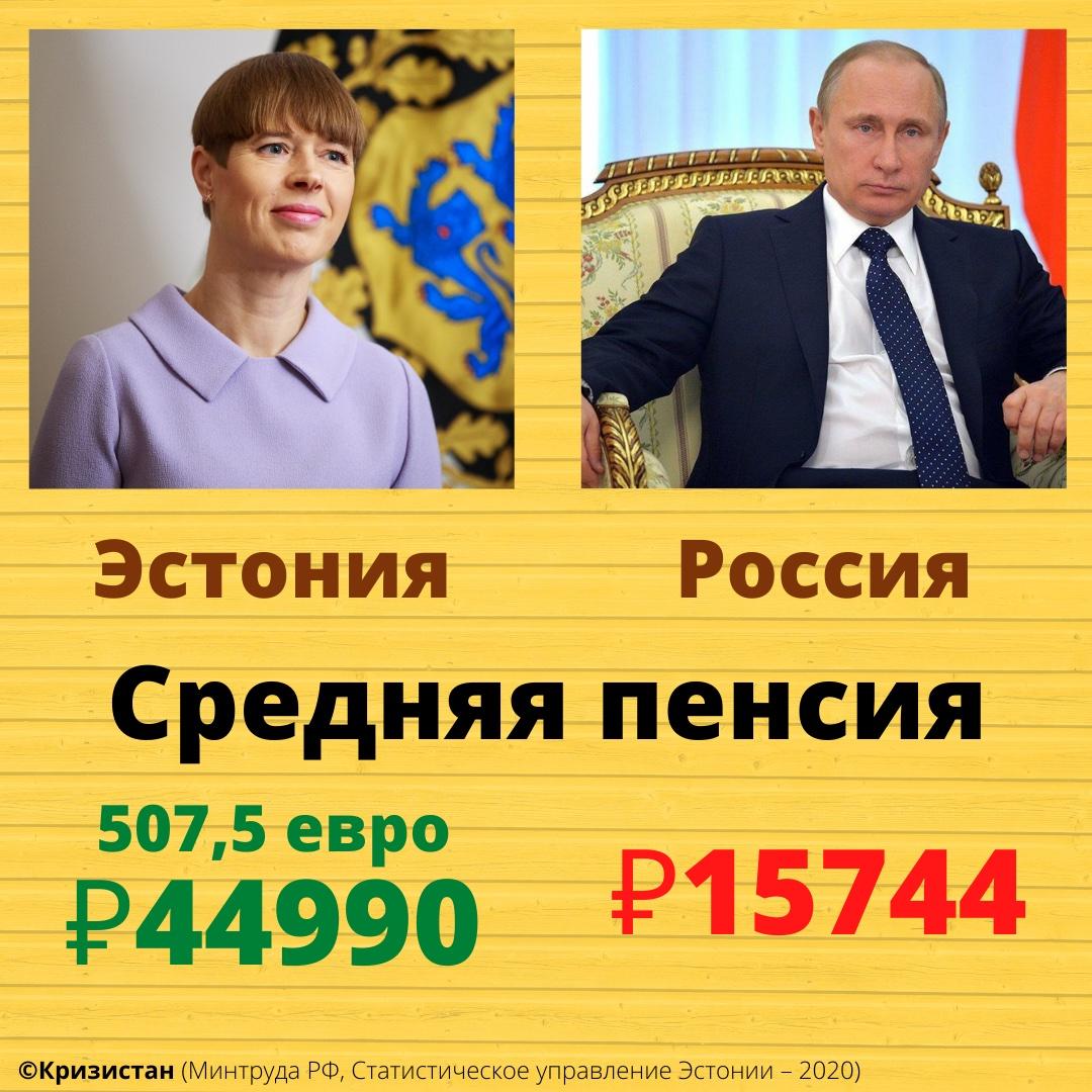 Средняя пенсия в Эстонии и России