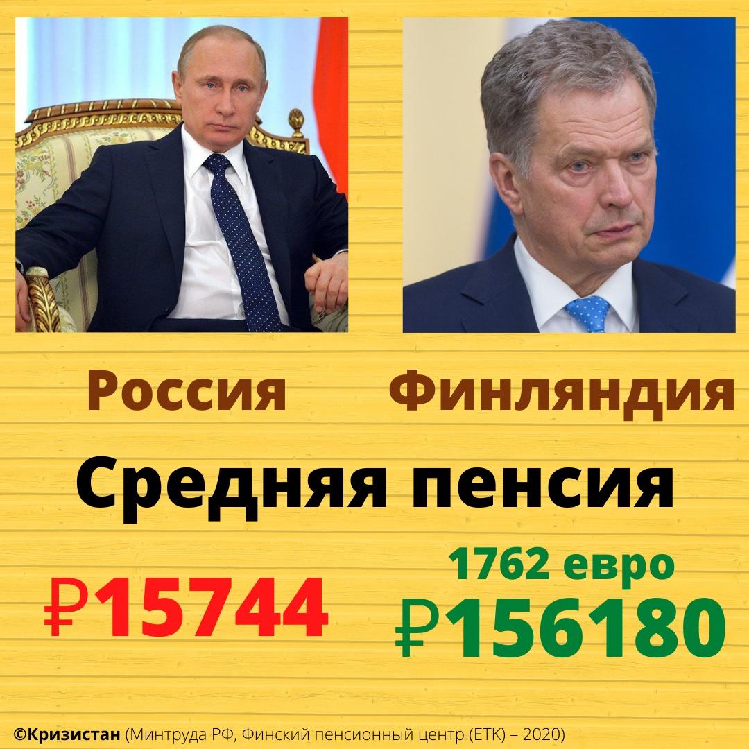 Средняя пенсия в Финляндии и России