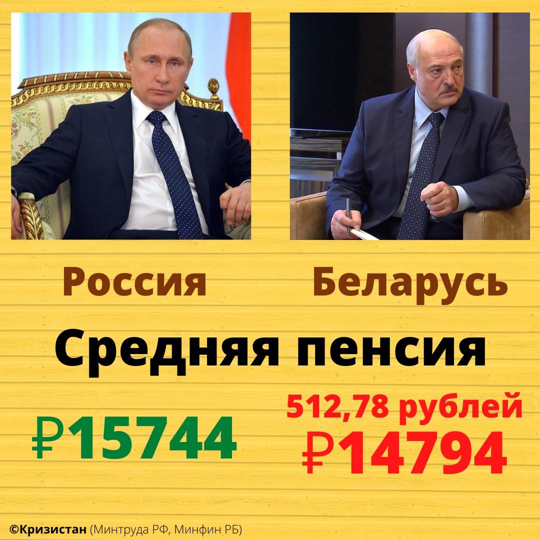 Средняя пенсия в РФ и Беларуси