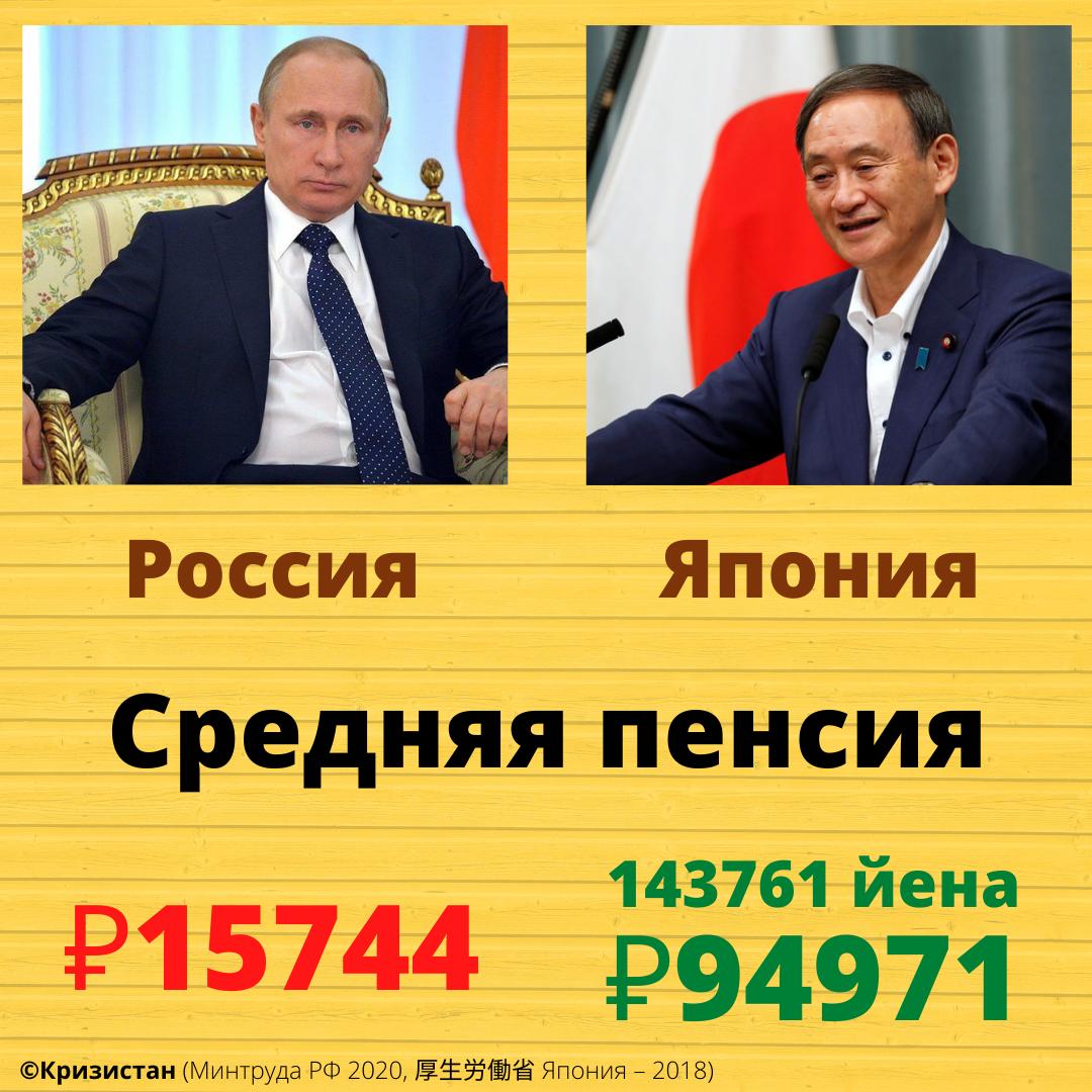 Средняя пенсия в России и Японии