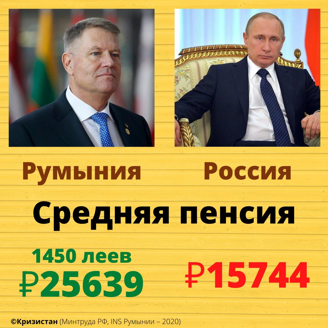 Пенсия в Румынии и в России