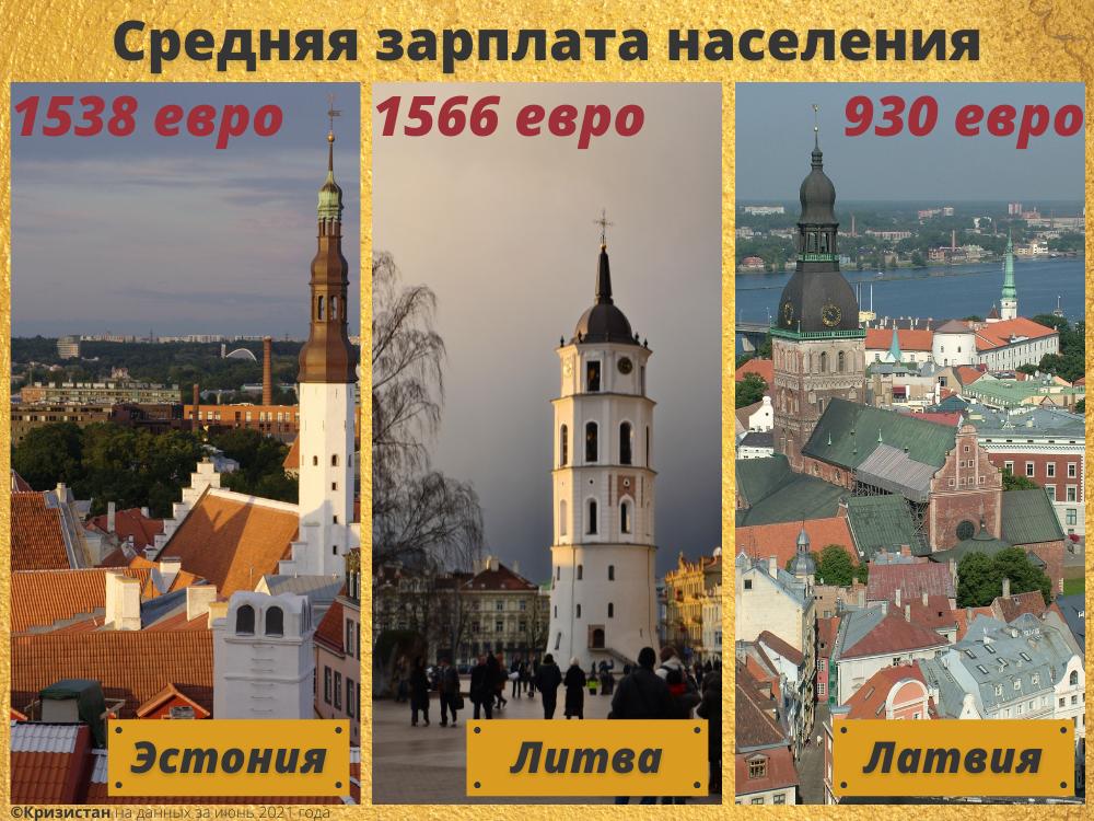 Средняя зарплата в Эстонии, Литве и Латвии